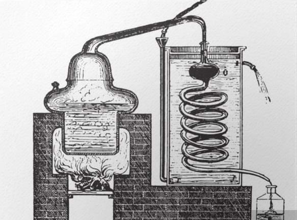 Processo di distillazione illustrato